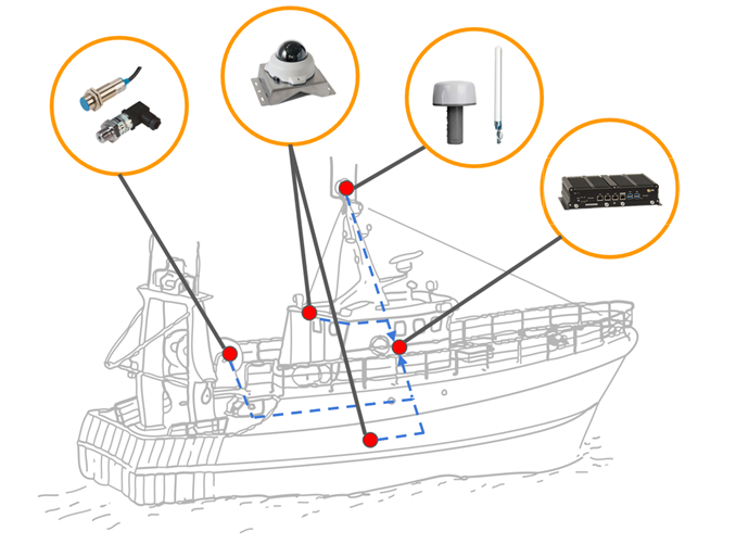 surveillance equipment kattegat boats