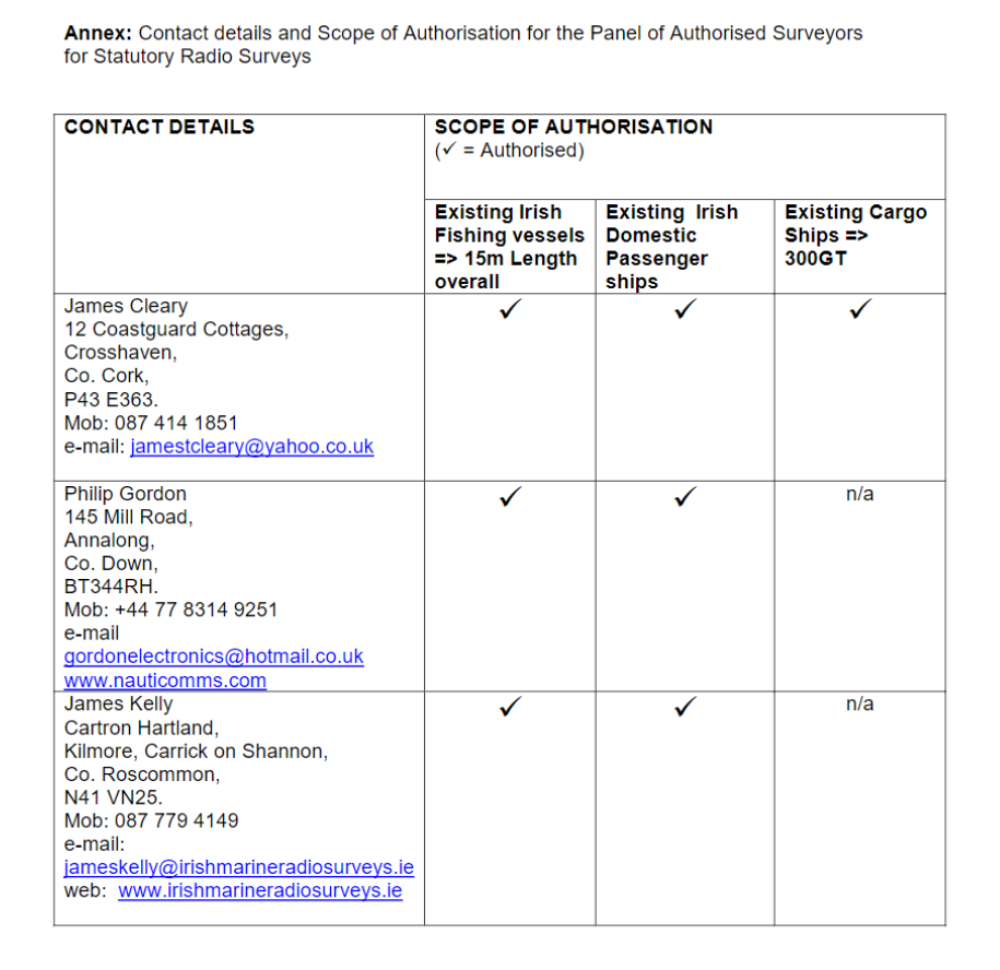statutory Radio Surveys panel